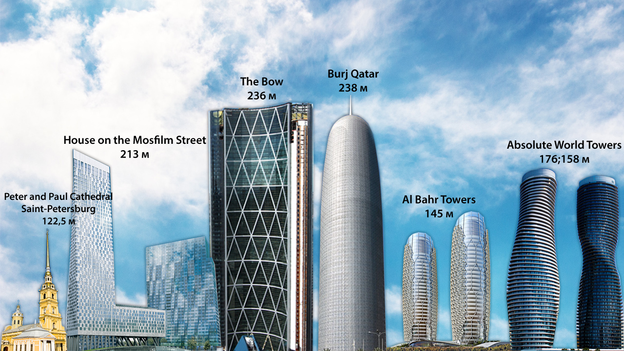 Top 10 most beautiful skyscrapers built in 2012 ee24 for Names of famous towers