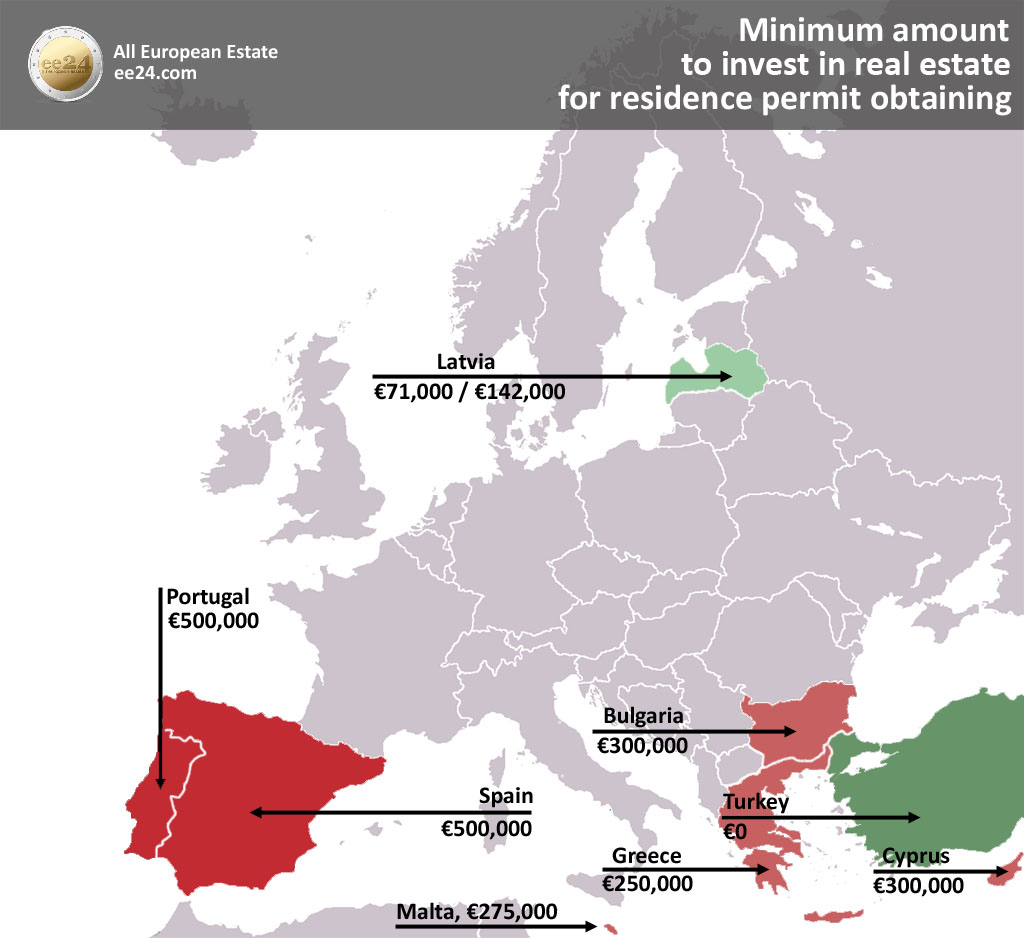 Real estate in European countries that grant a residence
