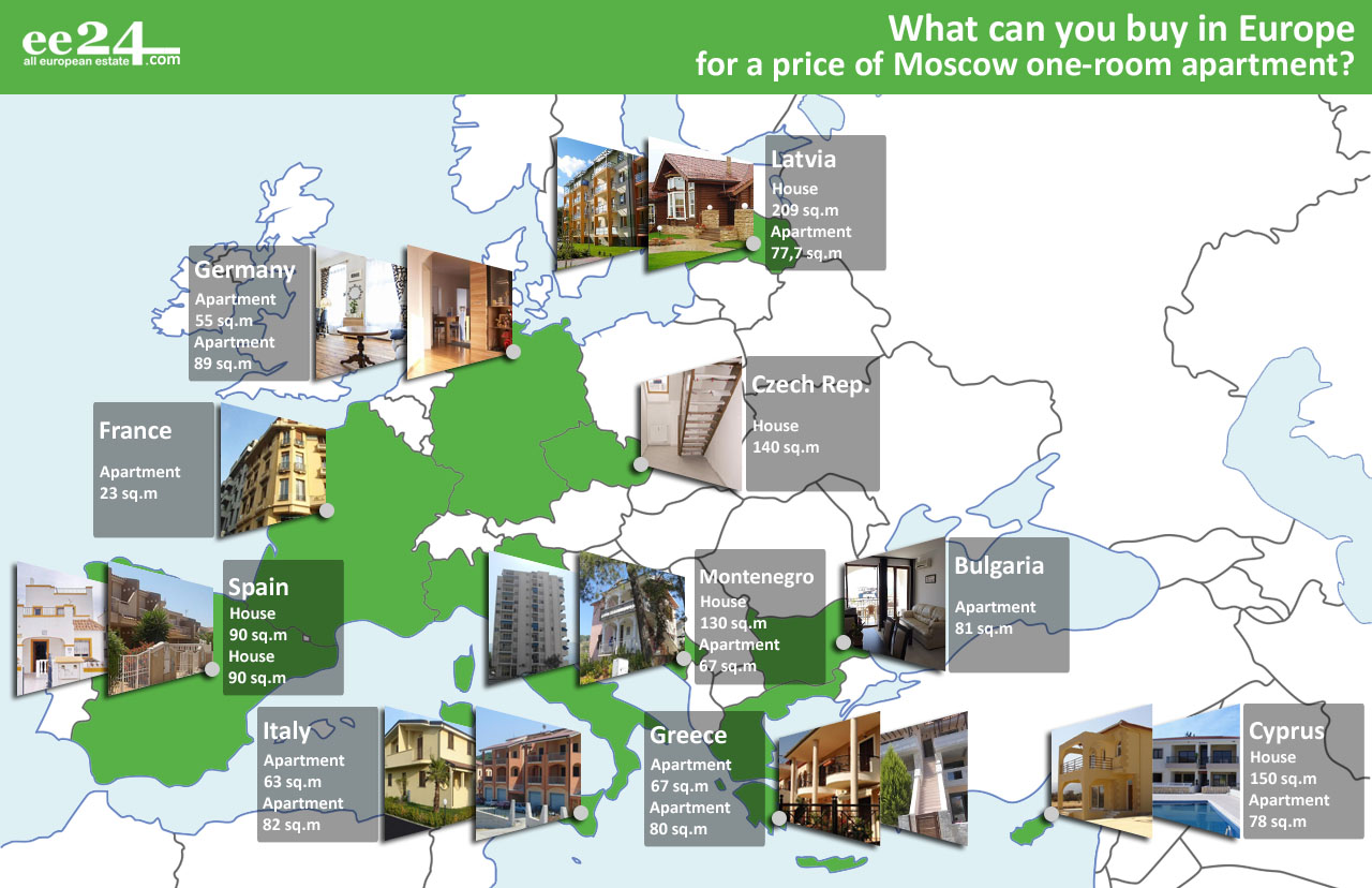 Is it realistic to buy an apartment in Moscow for 2 million rubles Where can I buy