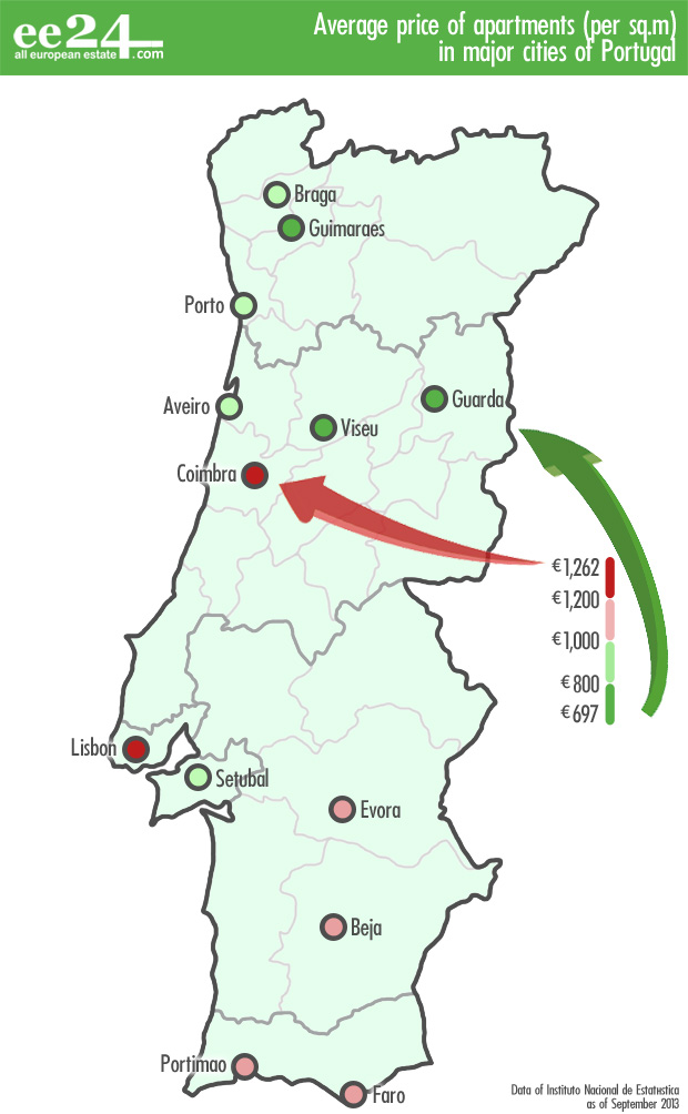 Easy To Count In Head Housing In Portugal Costs Per Sqm - Portugal map major cities