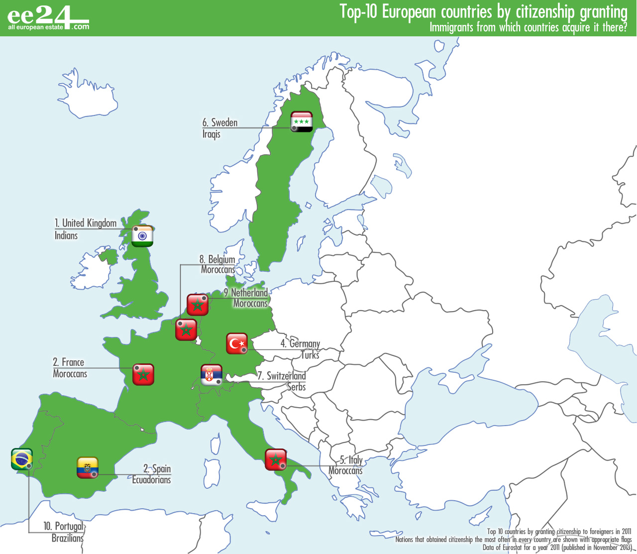 Countries that actively gave EU citizenship in 2012 | Photo 1 | ee24