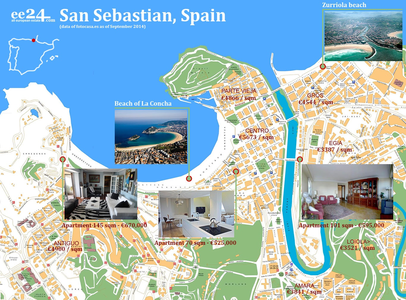 San Sebastian: London prices for Spanish property - EE24