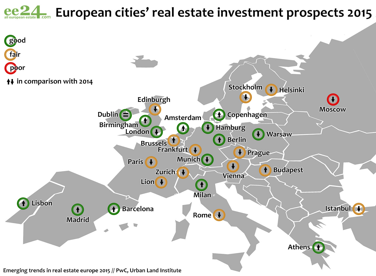 The best cities in Europe for real estate investments – 2015 | Photo 1 | ee24