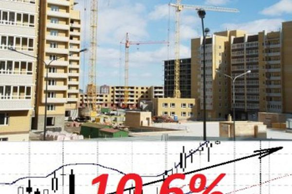 Property Turkey construction sector grows 10,6%